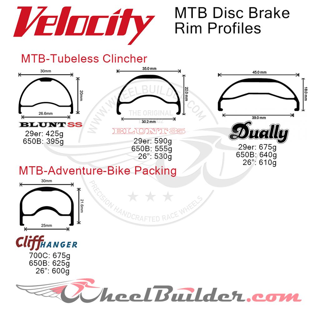 Velocity MTB Rim Profile chart