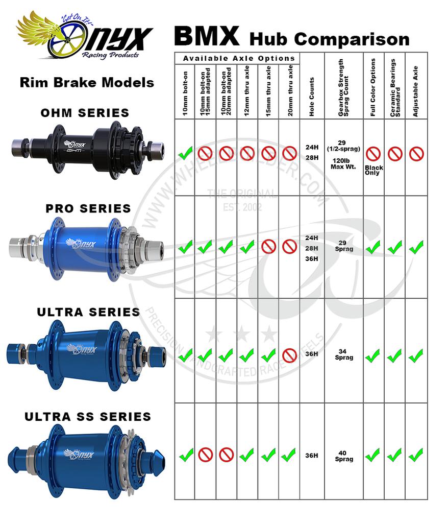 Onyx OHM BMX Rear Hub