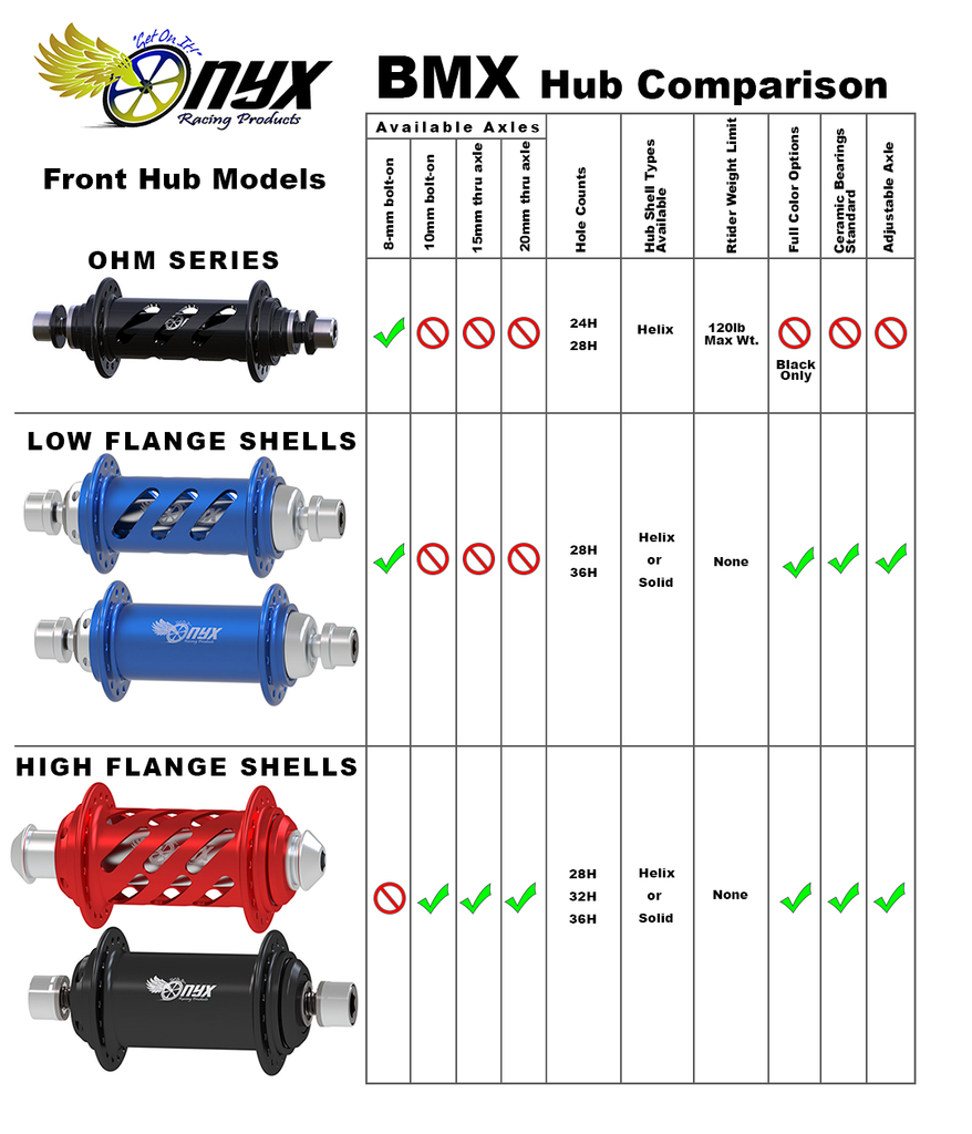 Onyx High Flange BMX Front Hubs