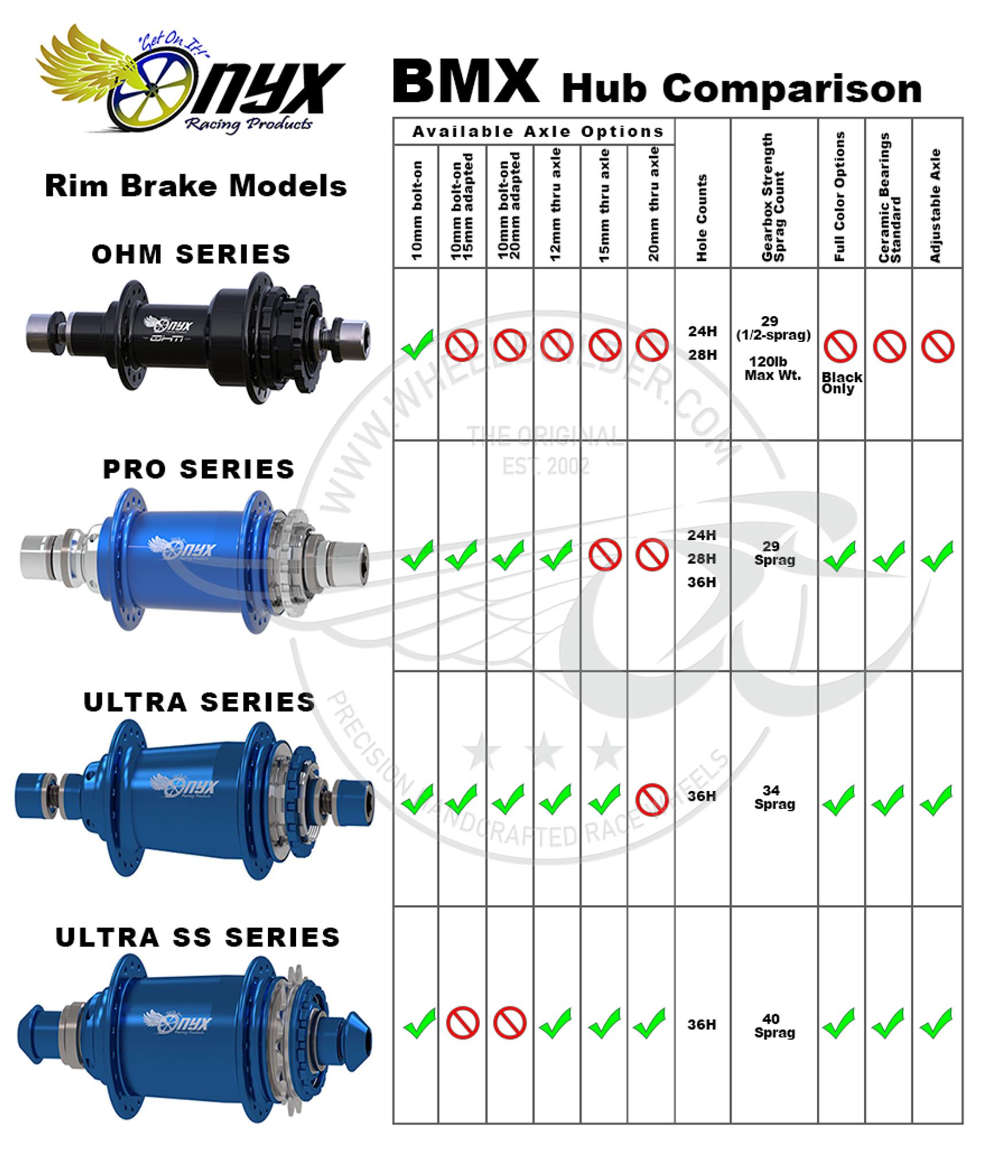 Onyx Ohm Bmx Rear Hub Wheelbuilder