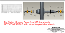 Zipp Track Disc Axle Conversion Kit