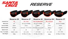Holiday Special Santa Cruz Reserve Carbon MTB Wheels