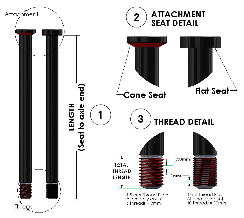 M12x1.5mm Nut 1.5mm Thread Axle Nuts M12 Bicycle Accessories 5.0 Thru Axle