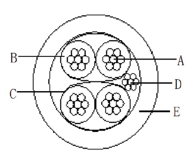 2 Pair Screened Cable Diagram