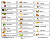 Life Skills Grocery Food  Flashcards: 100 Flashcards: Pages 32