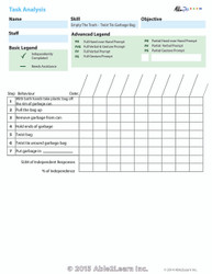 Data Sheets - Emptying the Trash and Twist Tie: 1 Page