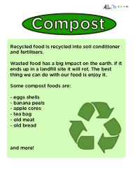 Compost Facts Poster:  PAGES 1