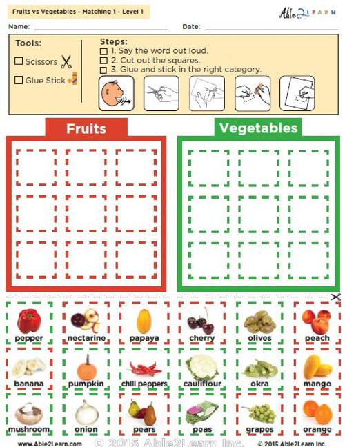 Fruits Vs Vegetables The Food Groups Level 1