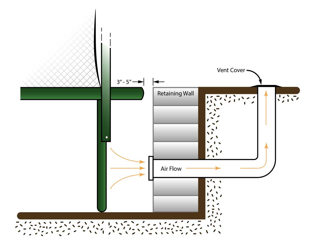 Image of airflow incorporating piping