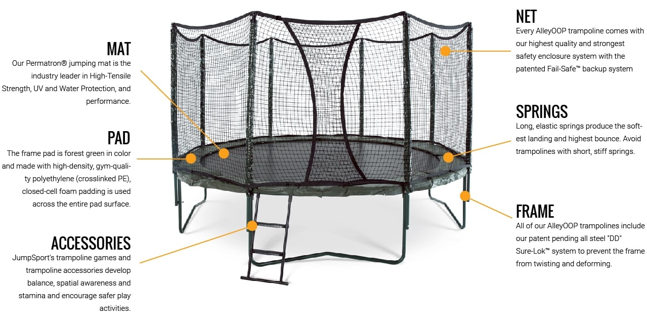 AlleyOOP Trampoline Features - JumpSport