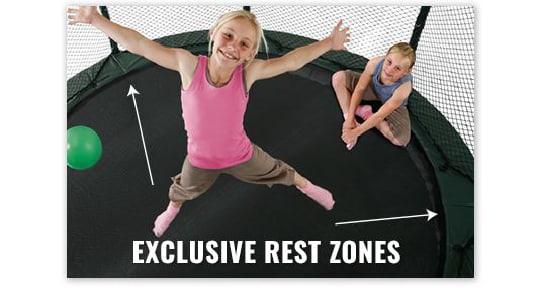 Rest Zones