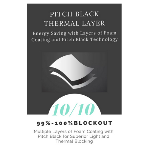 pitch-black-thermal-layer-blockout-curtain-rating-10
