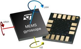 Gyroscopes (Demo Product Do Not Buy)