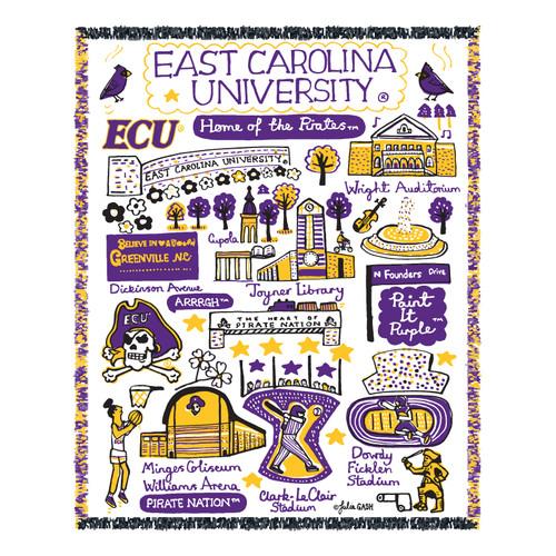 ECU Landmarks Blanket