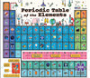 Periodic Table - 1000pc Jigsaw Puzzle By Re-marks