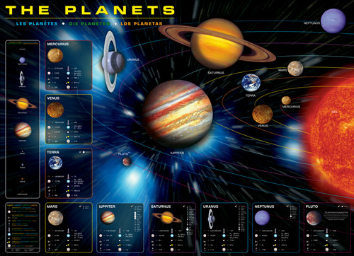 Educational Puzzles - The Planets Eurographics