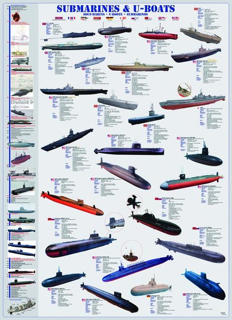 Educational Puzzles - Submarines & U