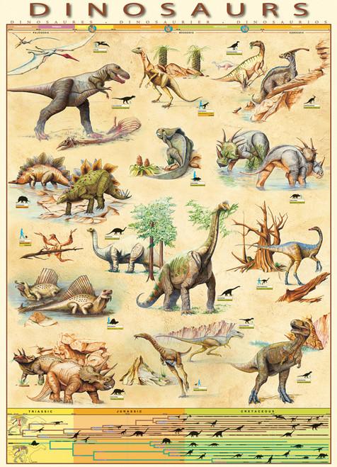 Eurographics Jigsaw Puzzles - Dinosaurs