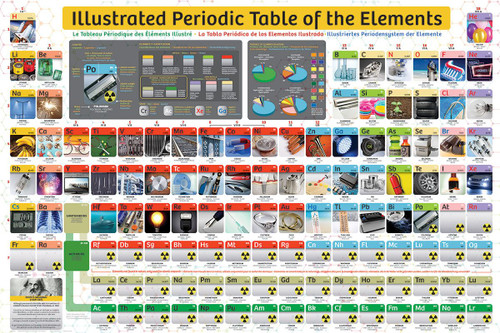 Illustrated Periodic Table of Elements - 300pc Jigsaw Puzzle by Eurographics
