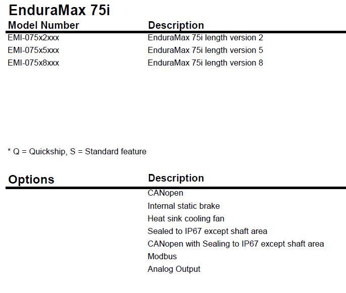 75-series-modles-options.jpg
