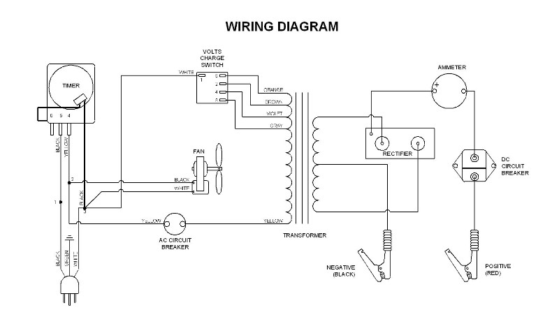 Model 6012 Associated ADDENDUM 11/11 REPAIR PARTS AND WIRING DIAGRAMTess Tools