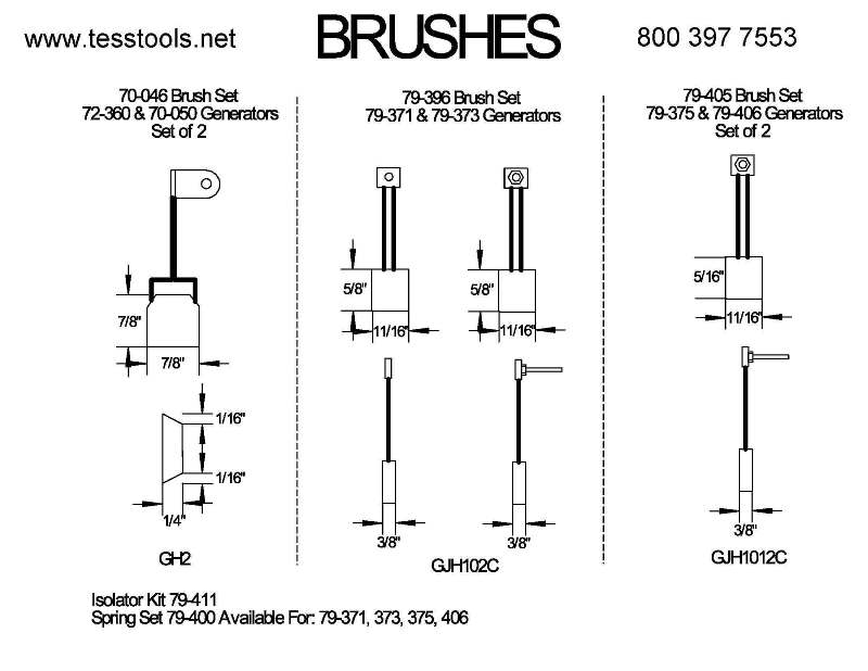 Brush Quick Reference Banner