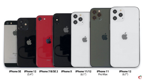 What We Know About the New iPhone Models 2020