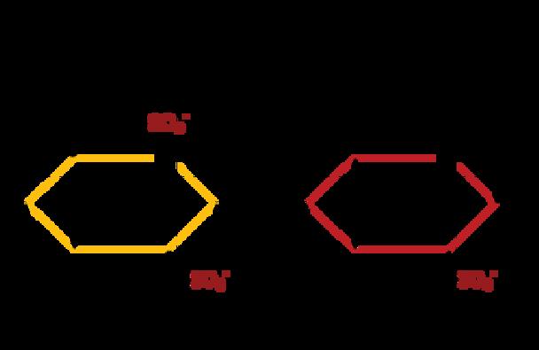 Heparinase Enzyme I 0.5IU