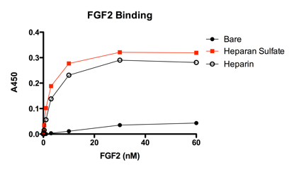 fgf2-binding.png
