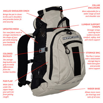 Plus 2 Pet Backpack Carrier - Light Gray - Pets Up to 40 lbs