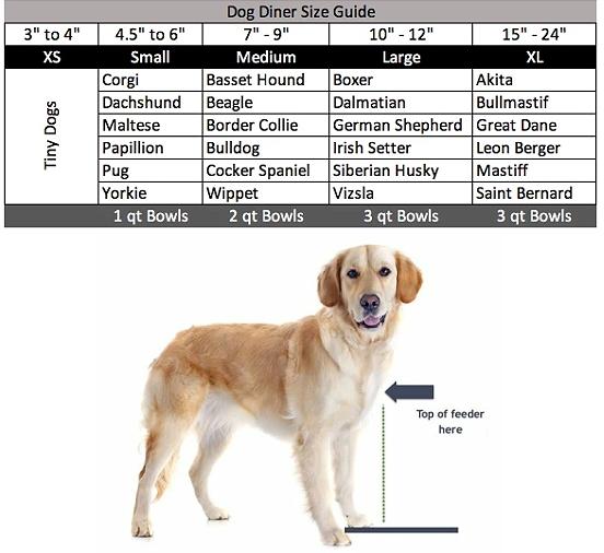 pets-stop-dog-diner-size-guide-552.jpg