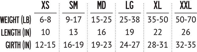 twd-ssj-chart.jpg