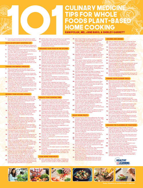 101 Culinary Medicine Tips for Whole Foods Plant-Based Home Cooking - Poster