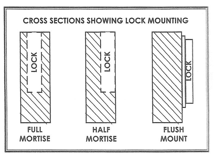 mortise-locks.jpg