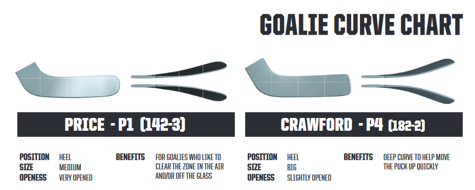 goalie-stick-patterns.png
