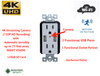 Hidden 4K Night Vision HD Camera with WIFI in AC Functional Wall Outlet DVR