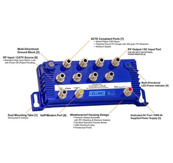 ProAmp-4PR 4 Port CATV Drop Amplifier with Passive Return