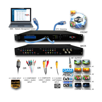 4Ch HDMI/YpPbr/Composite/Component to ATSC Encoder Modulator with Low Latency & IPTV Streamer