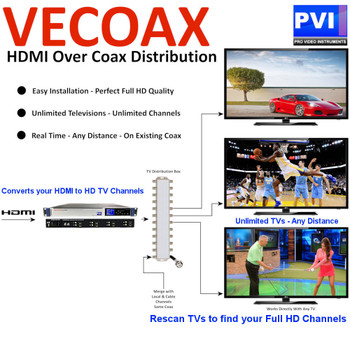 VeCOAX-ULTRA-4-HDMI High Density 4-Channel Expandable HDMI to COAX HD RF Modulator