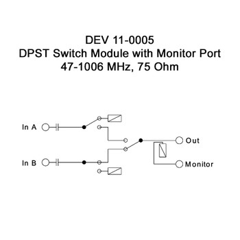 DEV 11-0005 DPST Switch Module with Monitor Port