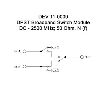DEV 11-0009 DPST Broadband Switch Module, 2500 MHz, 50 Ohm Type N (f)
