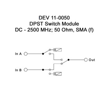 DEV 11-0050 DPST Switch Module, 2500 MHz, 50 Ohm SMA (f)