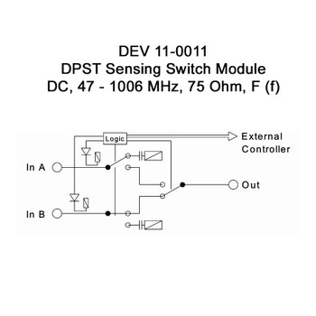 DEV 11-0011 DPST L-Band Sensing Switch Module, DC, 47 - 1006 MHz, 75 Ohm, F (f)