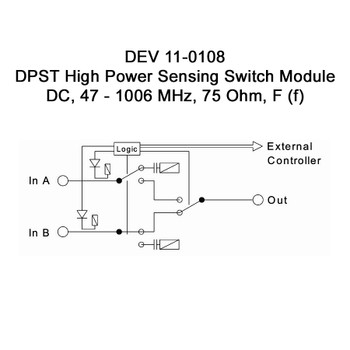 DEV 11-0108 DPST High Power Sensing Switch Module,  DC, 47 - 1006 MHz, 75 Ohm, F (f)