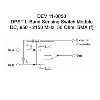 DEV 11-0058 DPST L-Band Sensing Switch Module, DC, 950 - 2150 MHz, 50 Ohm, SMA (f)