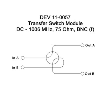 DEV 11-0057 Transfer Switch Module, DC - 1006 MHz, 75 Ohm, BNC (f)