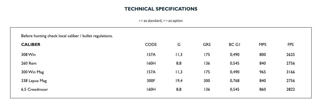 trg-precision-specs.png