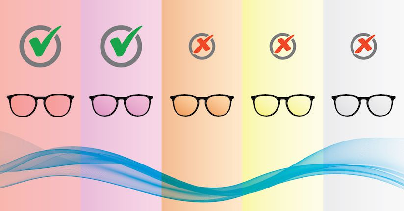 Do Blue Light Glasses Help Relieve Headaches, Migraines and Other Symptoms?
