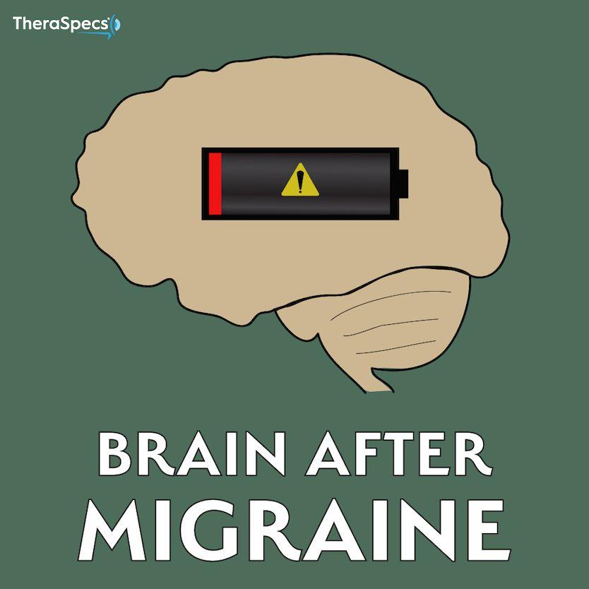 Migraine postdrome symptom meme
