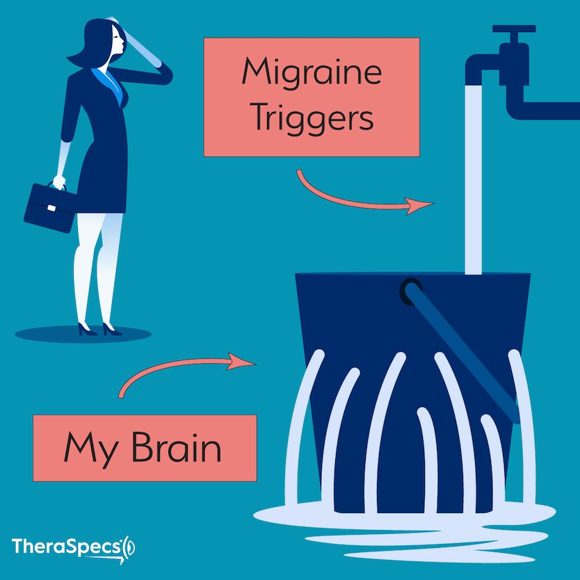 Meme showing Bucket Theory for Migraine and Overflowing Triggers